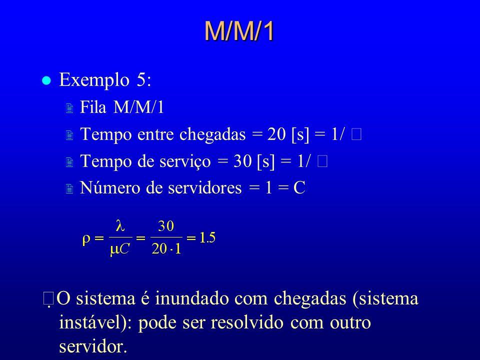 M/M/1 Exemplo 5: Fila M/M/1. Tempo entre chegadas = 20 [s] = 1/  Tempo de serviço = 30 [s] = 1/ 